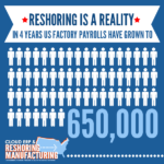 Cloud ERP & Reshoring Manufacturing: Part 4