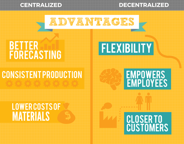 centralized-vs-decentralized-manufacturing-and-where-cloud-erp-fits-in
